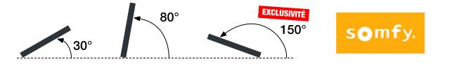 Angle d'ouverture des lames de la pergola